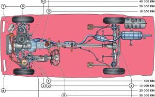 Техническое обслуживание и ремонт автомобиля ваз 2107