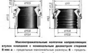 Оправка для запрессовки маслосъемных колпачков ваз