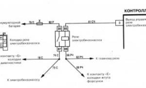 Реле топливного насоса ваз 2109 инжектор