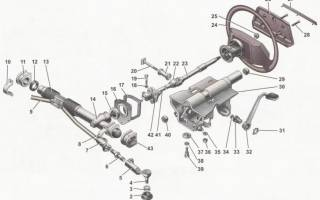 Рулевой механизм ваз 2110