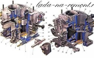 Строение карбюратора ваз 2109