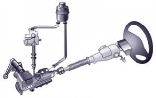 Ремень генератора ваз 21214 с гидроусилителем