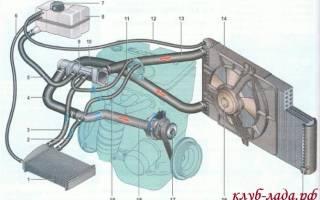 Патрубки радиатора приора без кондиционера
