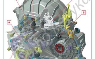 Механизм выбора передач гранта с тросовым приводом