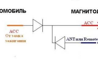 Что такое асс в магнитоле