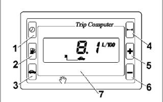 Что означают значки на компьютере ваз 2110