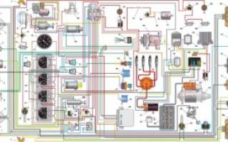 Схема электропроводки уаз 2206