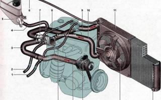 Система охлаждения ваз калина 8 клапанов инжектор
