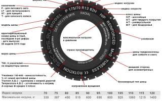 Что обозначают надписи на шинах