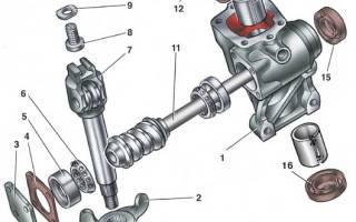 Рулевой механизм ваз 21213