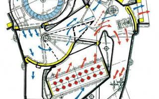 Схема печки ваз 2108 низкая панель