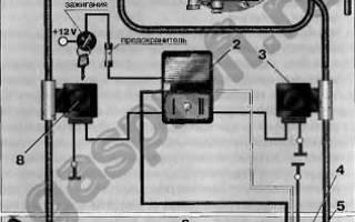 Сага 6 газовое оборудование