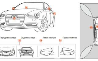 Круговой обзор на авто своими руками